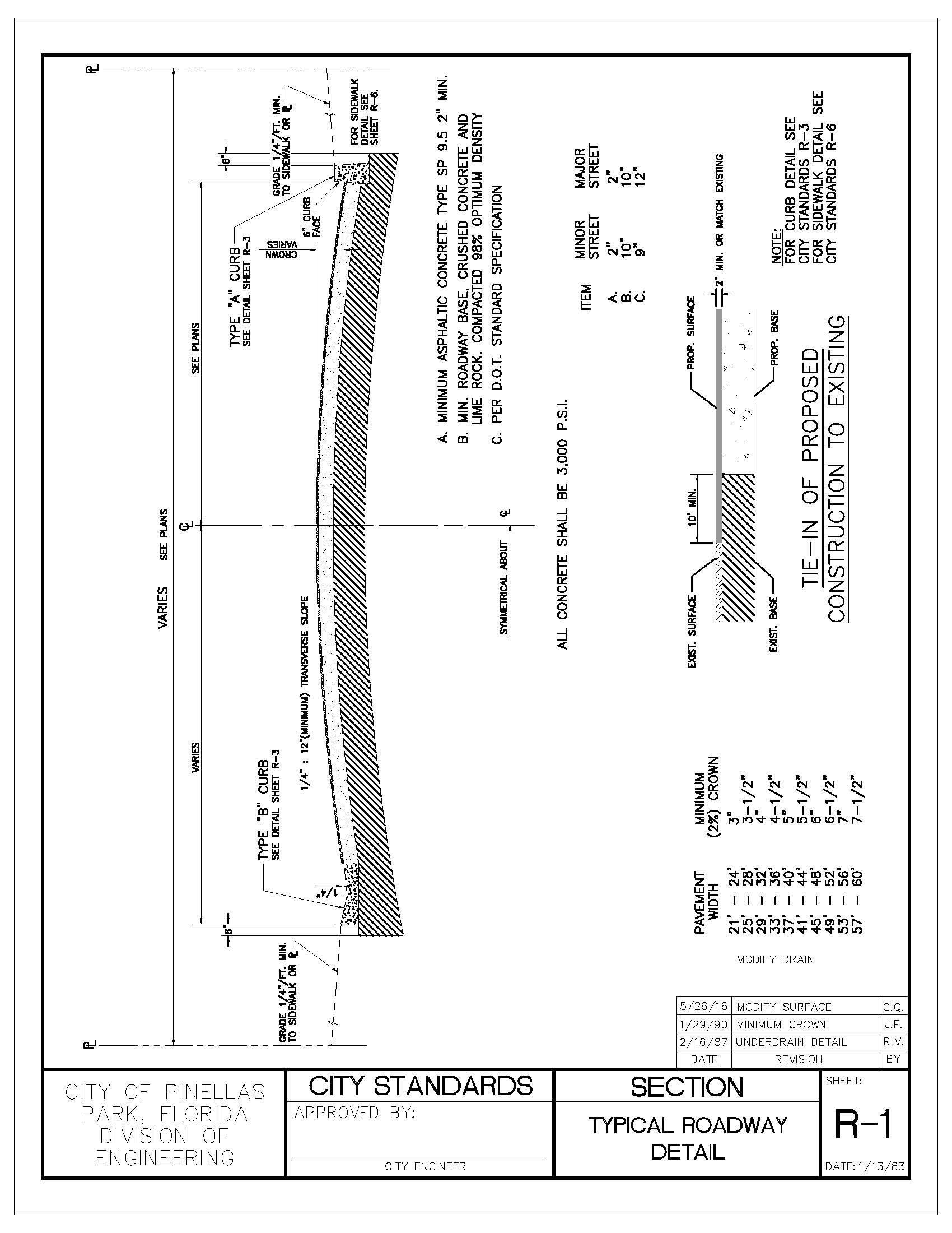 Engineering Manual v5_201908121127291138_Page_038 typical roadway detail