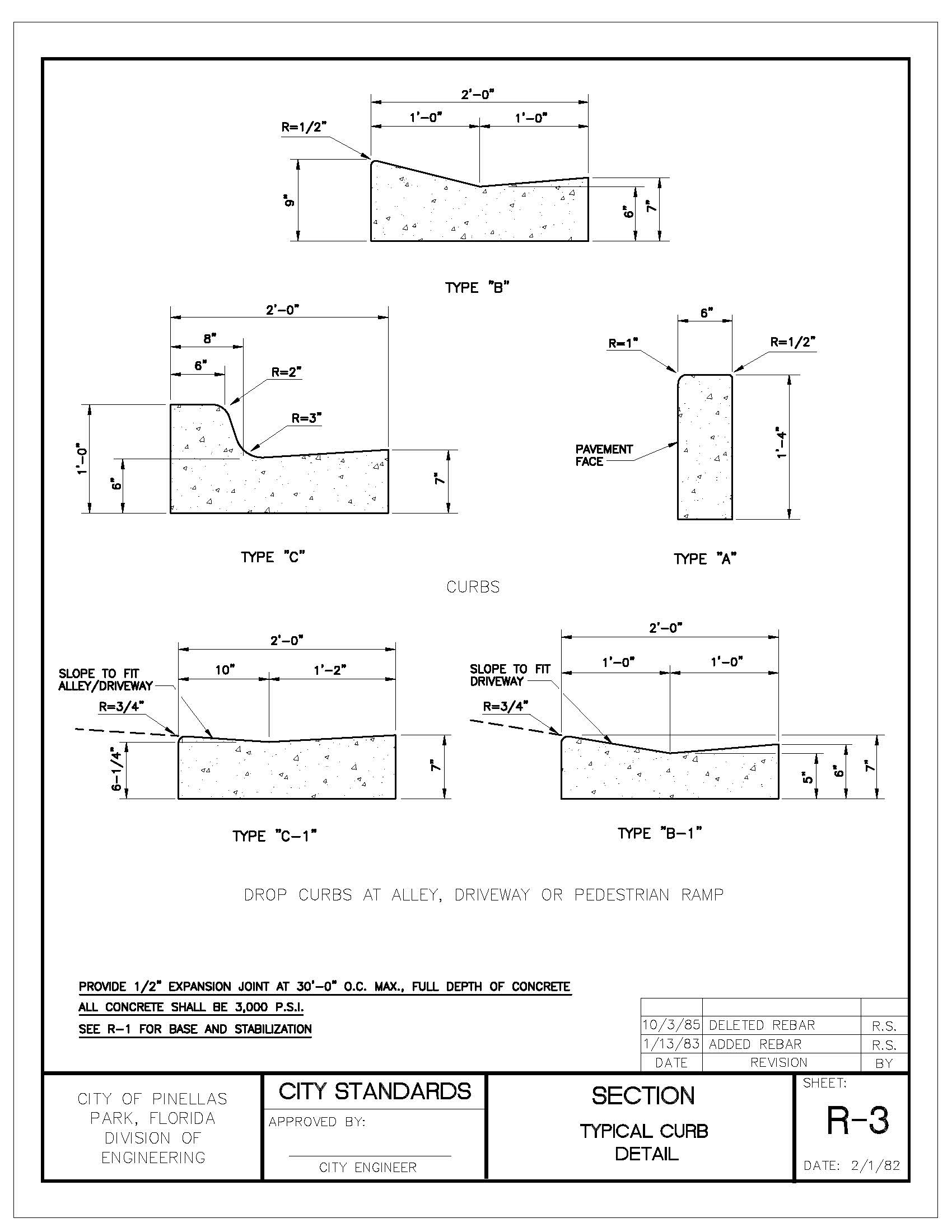 Engineering Manual v5_201908121127291138_Page_040 typical curb detail