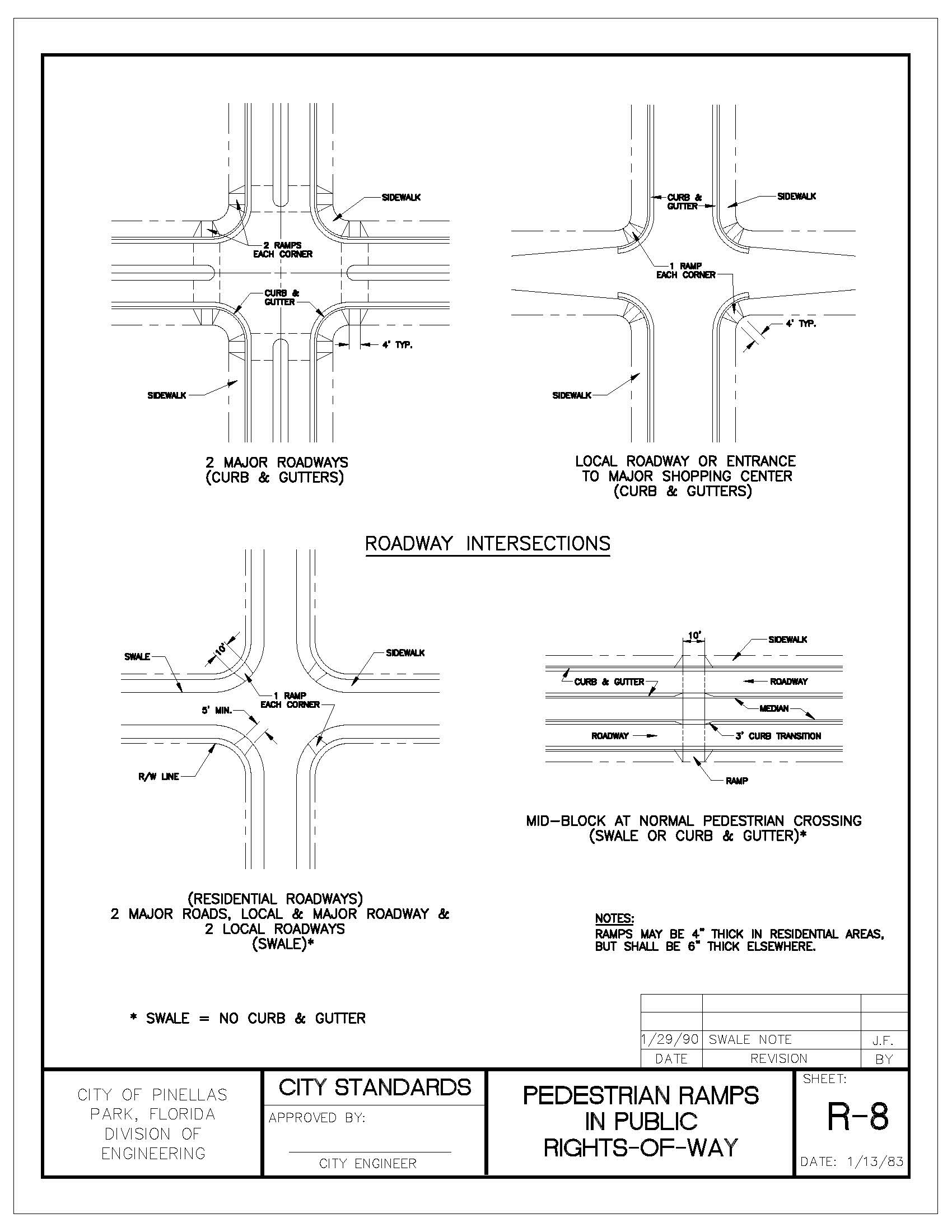 Engineering Manual v5_201908121127291138_Page_045 pedestrian ramps in public rights of way