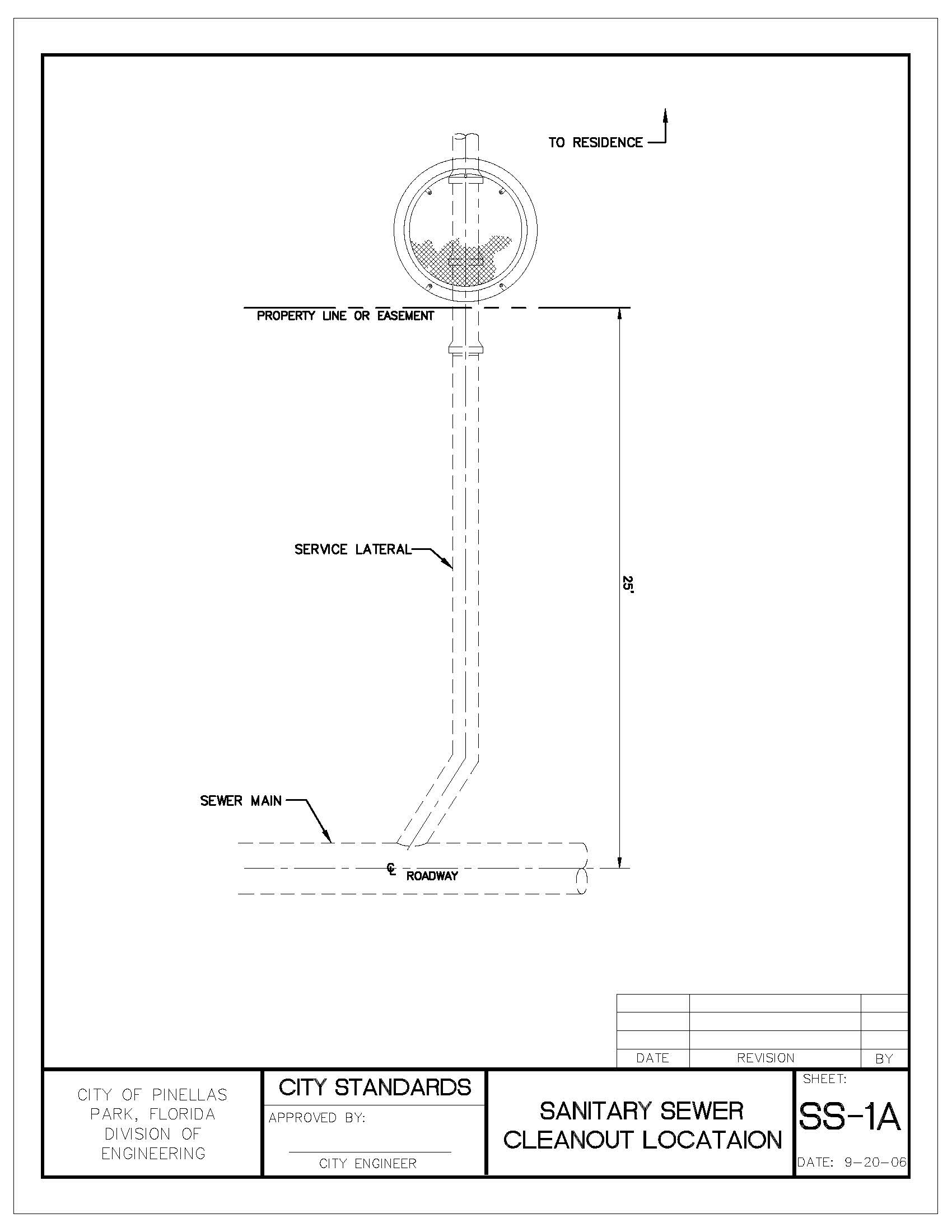 Engineering Manual v5_201908121127291138_Page_065 sanitary sewer cleanout location