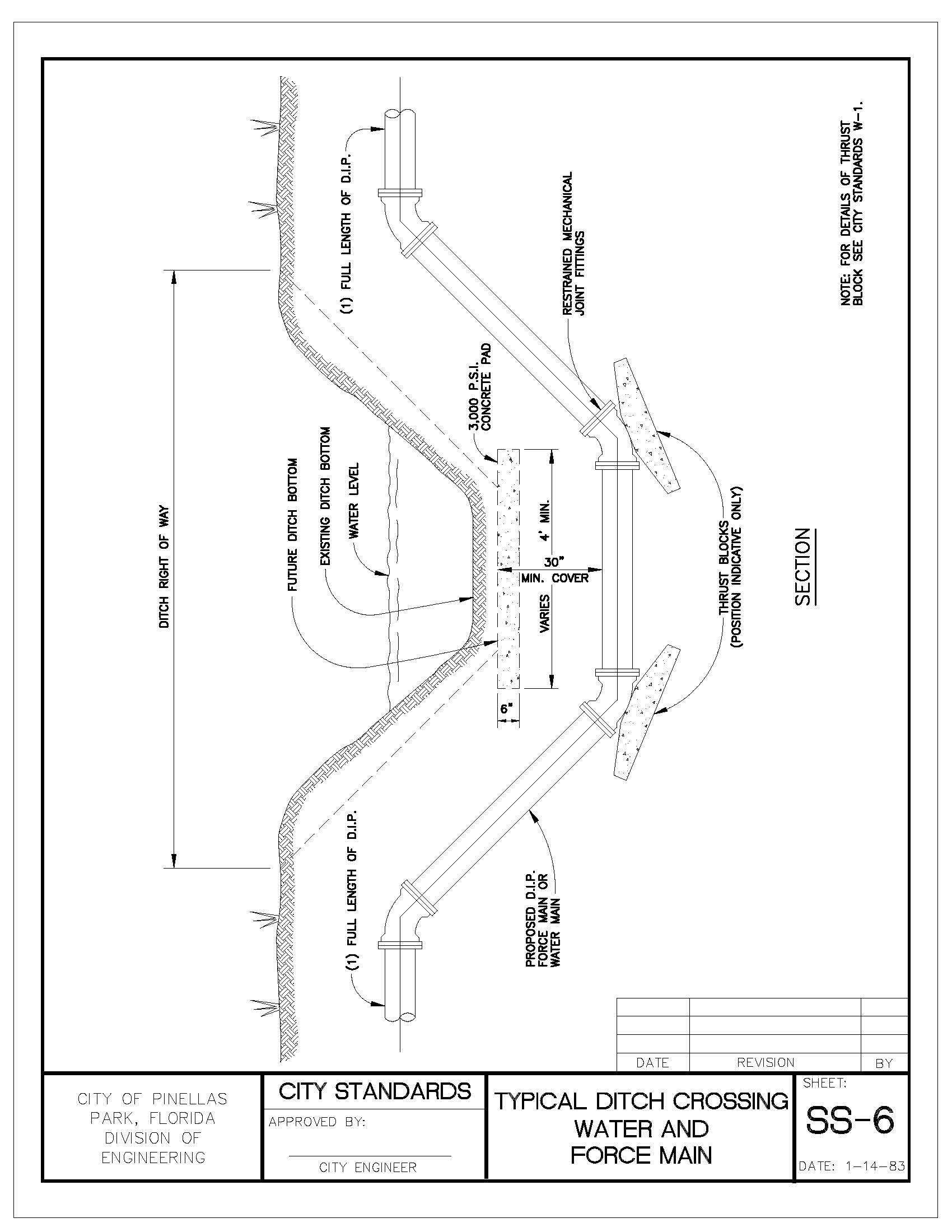 Engineering Manual v5_201908121127291138_Page_070 typical ditch crossing water and force main