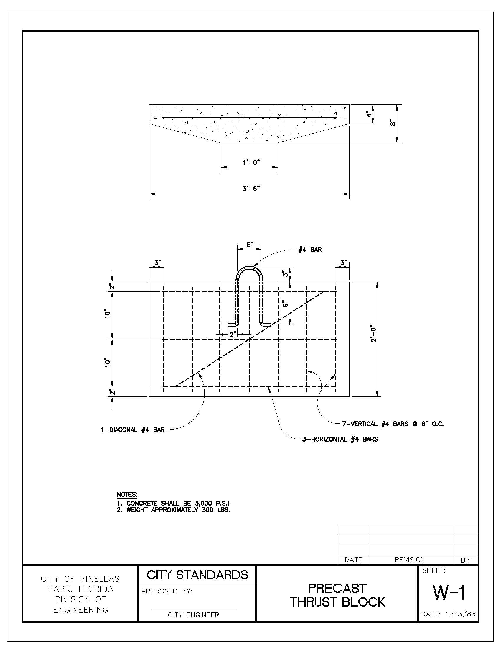 Engineering Manual v5_201908121127291138_Page_075 precast thrust block
