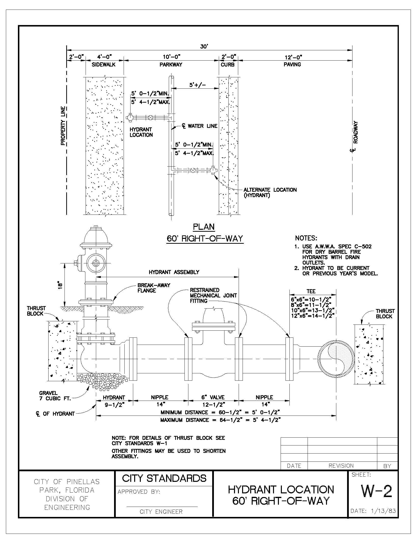 Engineering Manual v5_201908121127291138_Page_076 hydrant location 60 degree right of way