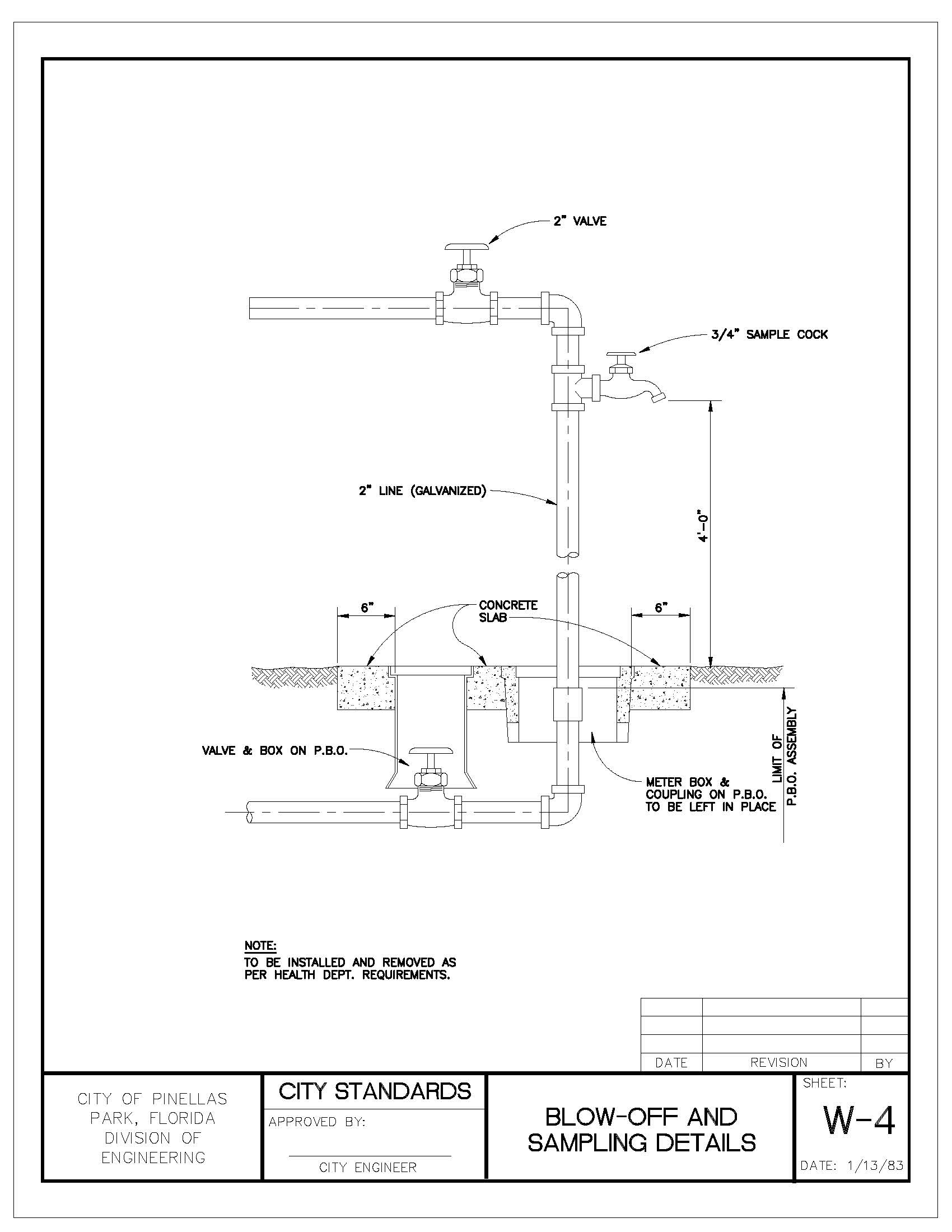 Engineering Manual v5_201908121127291138_Page_078 blow off and sampling details