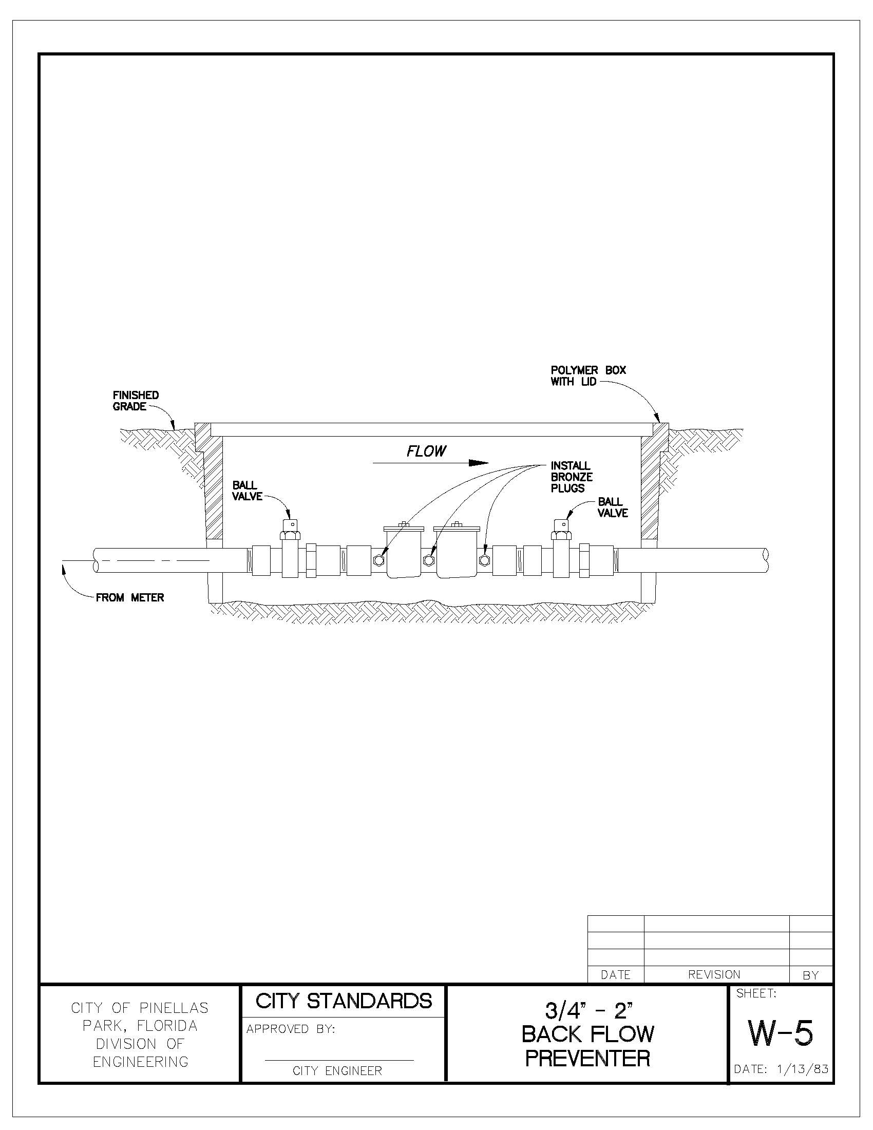 Engineering Manual v5_201908121127291138_Page_079 3/4 - 2 inch back flow preventer