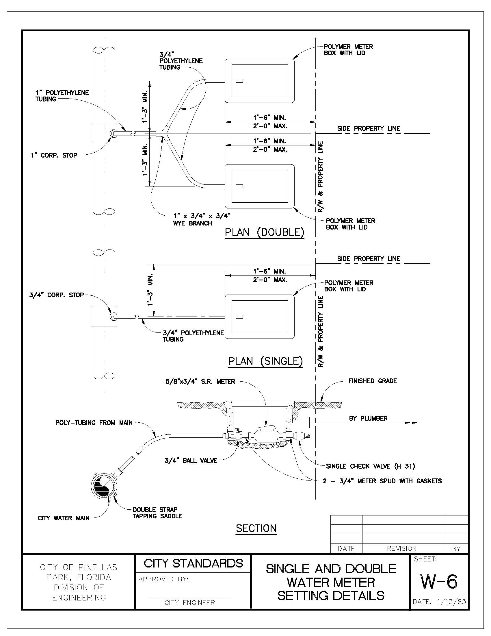 Engineering Manual v5_201908121127291138_Page_080 SINGLE AND DOUBLE WATER METER SETTING DETAILS