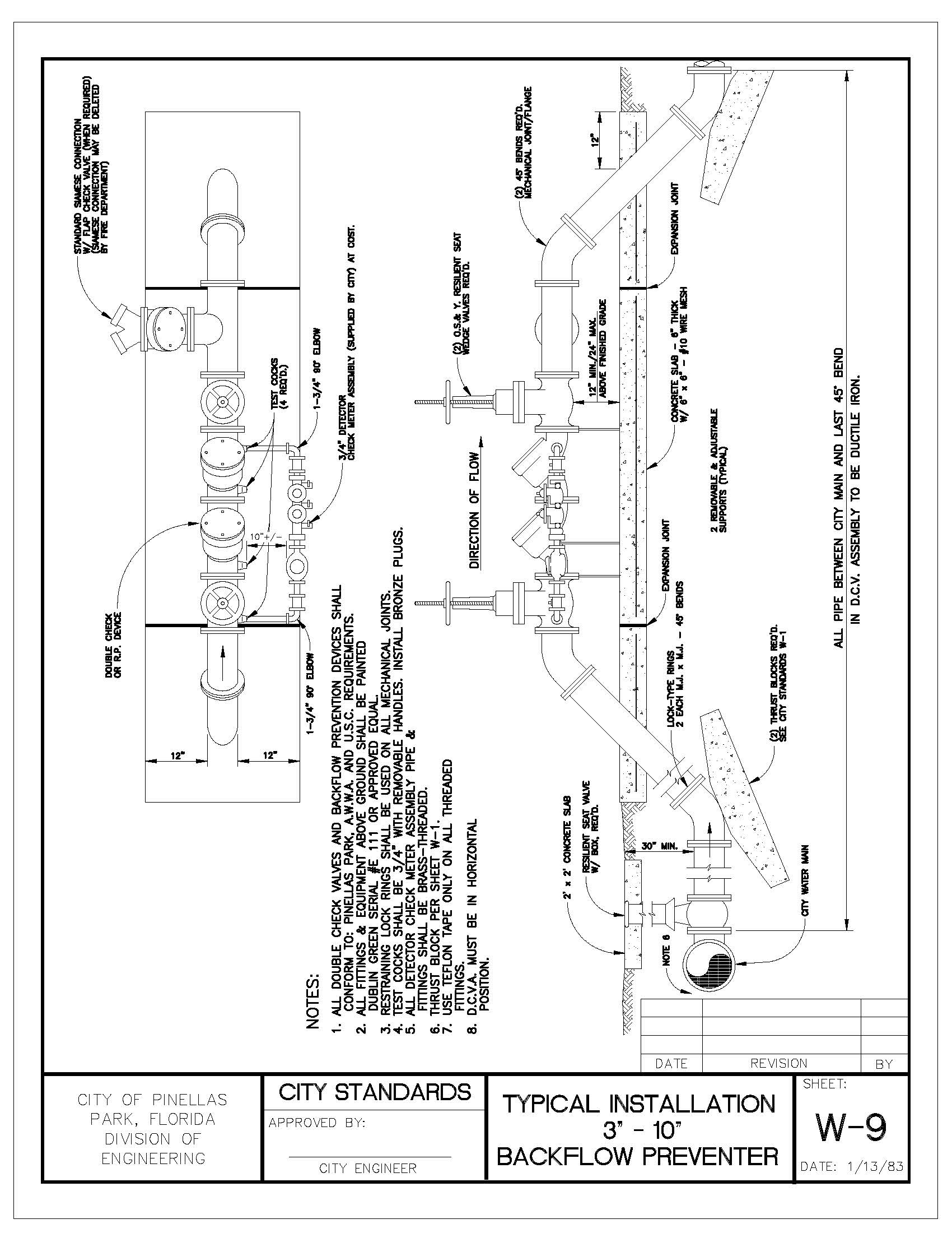 Engineering Manual v5_201908121127291138_Page_083 typical installation 3-10 inch backflow preventer