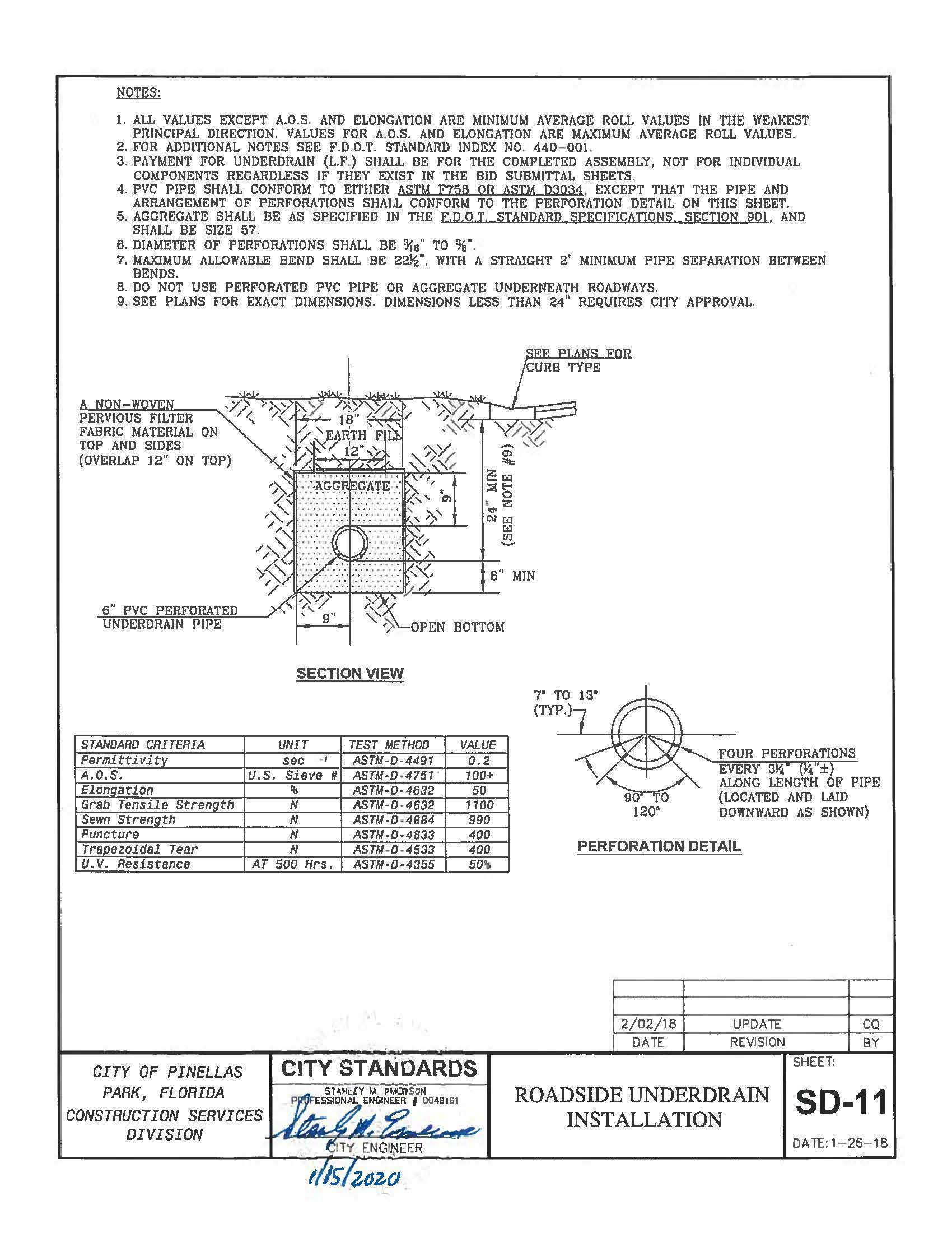 City of Pinellas Park Engineering Manual.ADA_Page_055