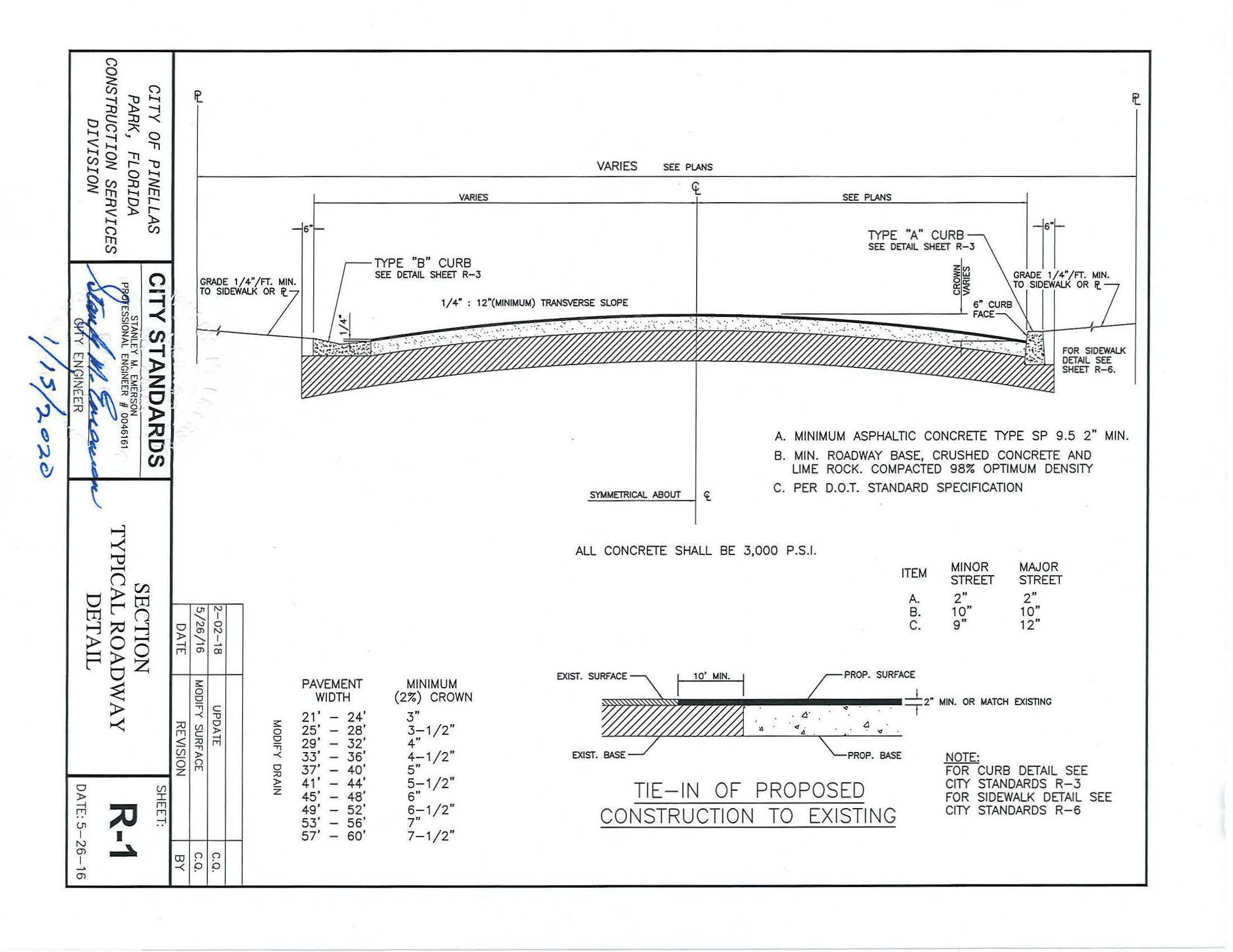 City of Pinellas Park Engineering Manual.ADA_Page_057