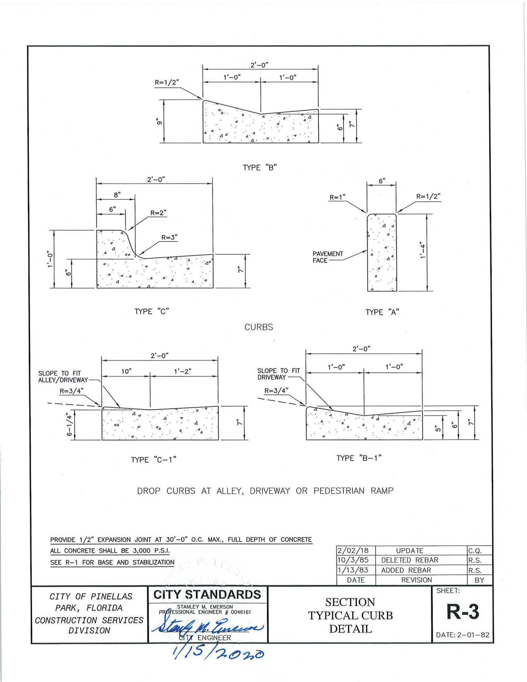 City of Pinellas Park Engineering Manual.ADA_Page_059