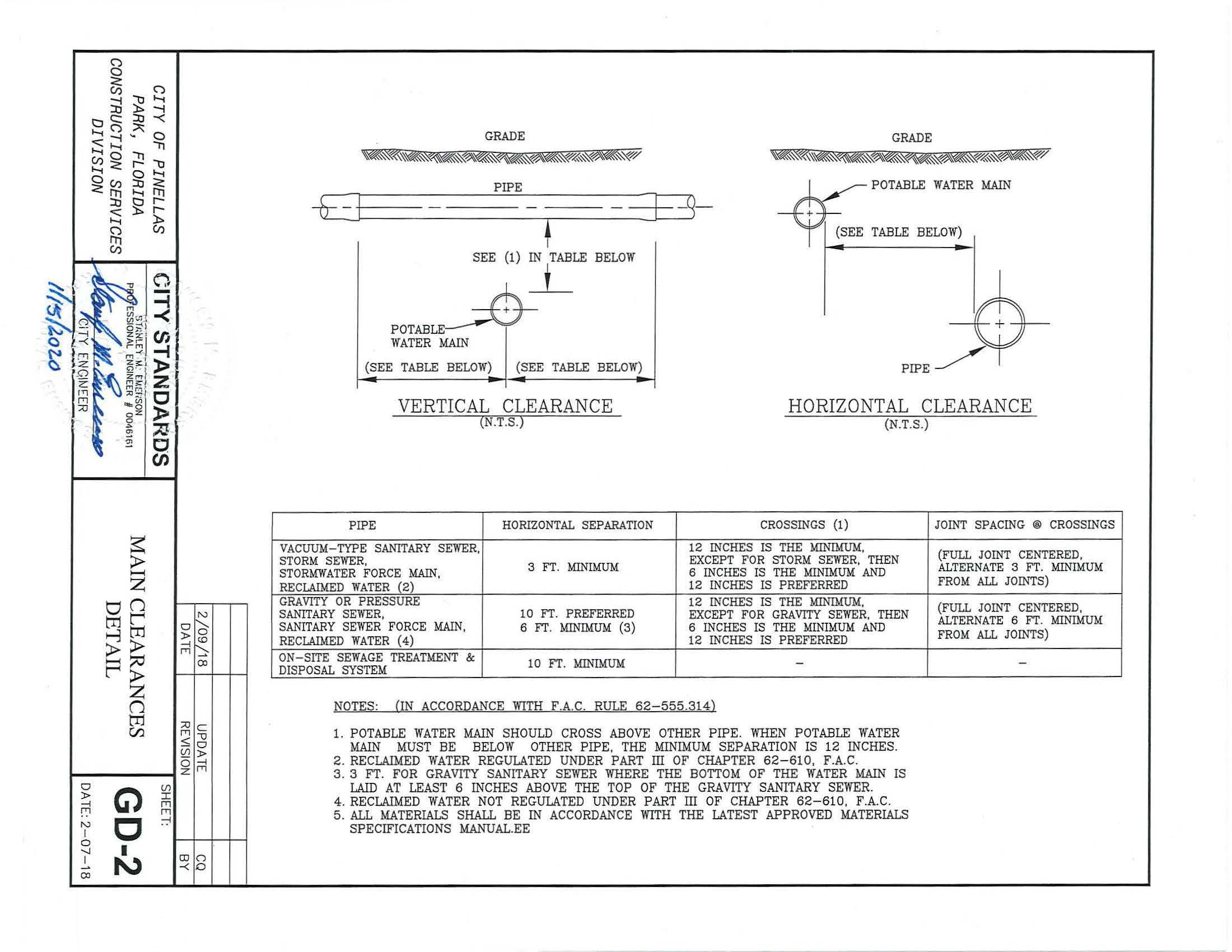 City of Pinellas Park Engineering Manual.ADA_Page_081