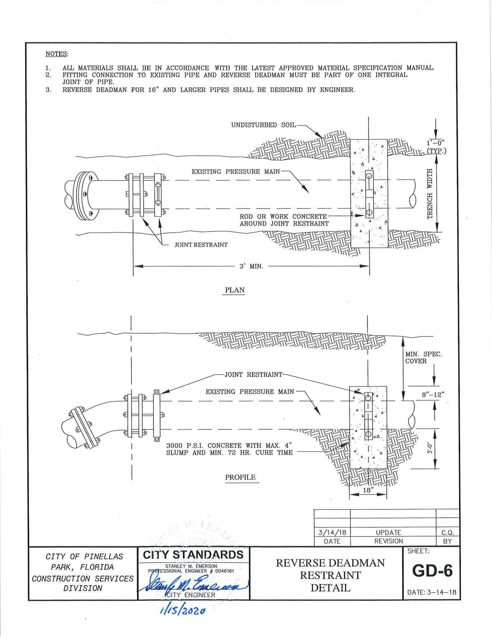 City of Pinellas Park Engineering Manual.ADA_Page_086