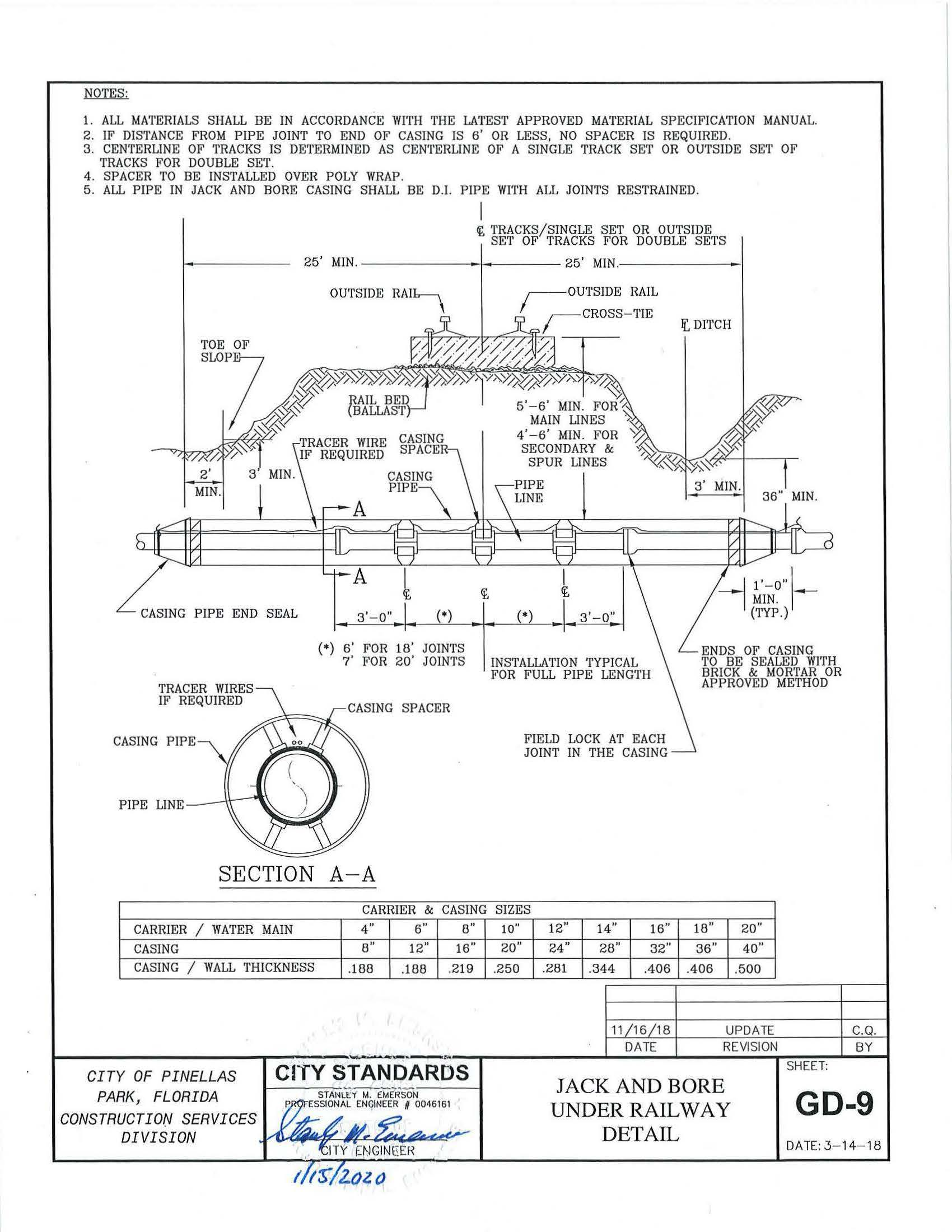 City of Pinellas Park Engineering Manual.ADA_Page_089