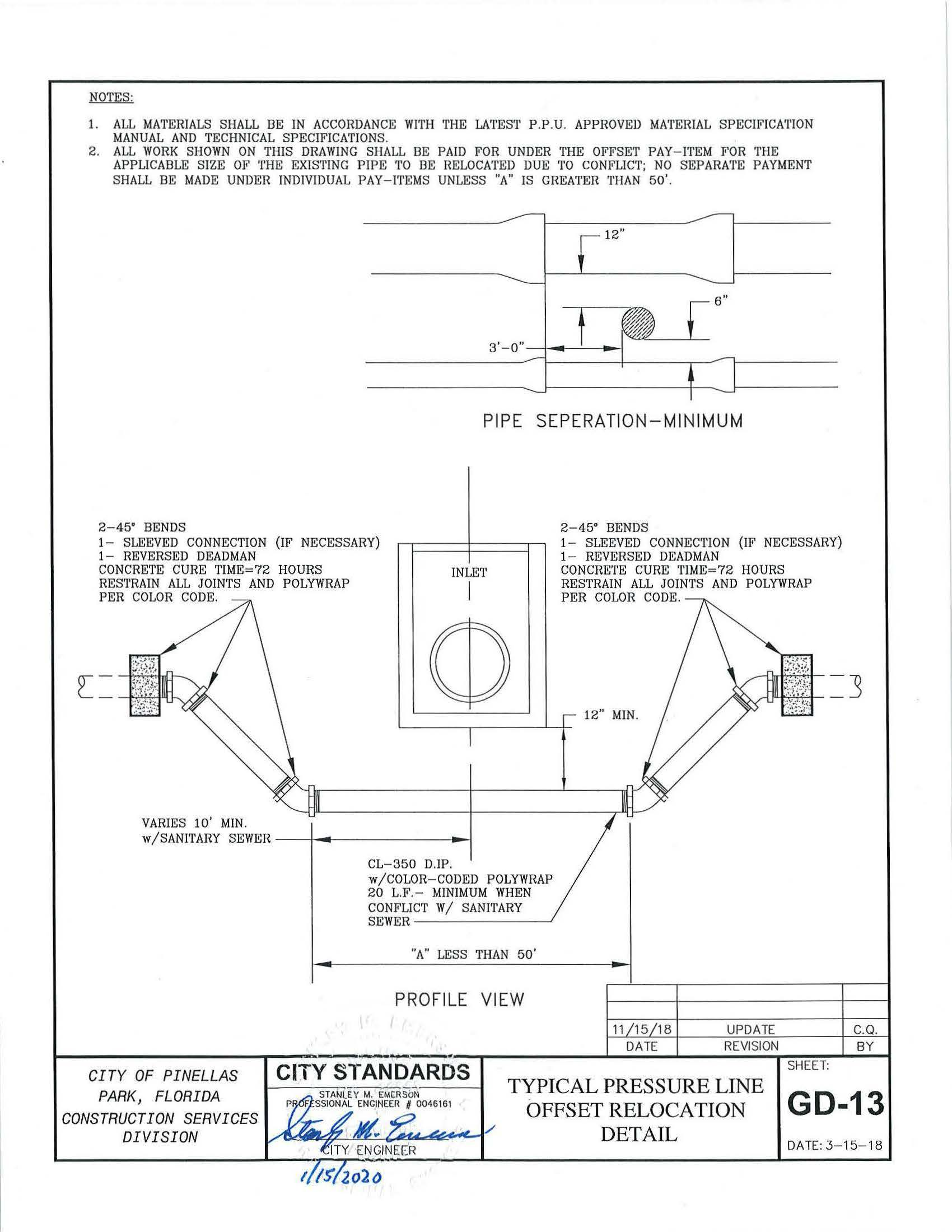 City of Pinellas Park Engineering Manual.ADA_Page_094
