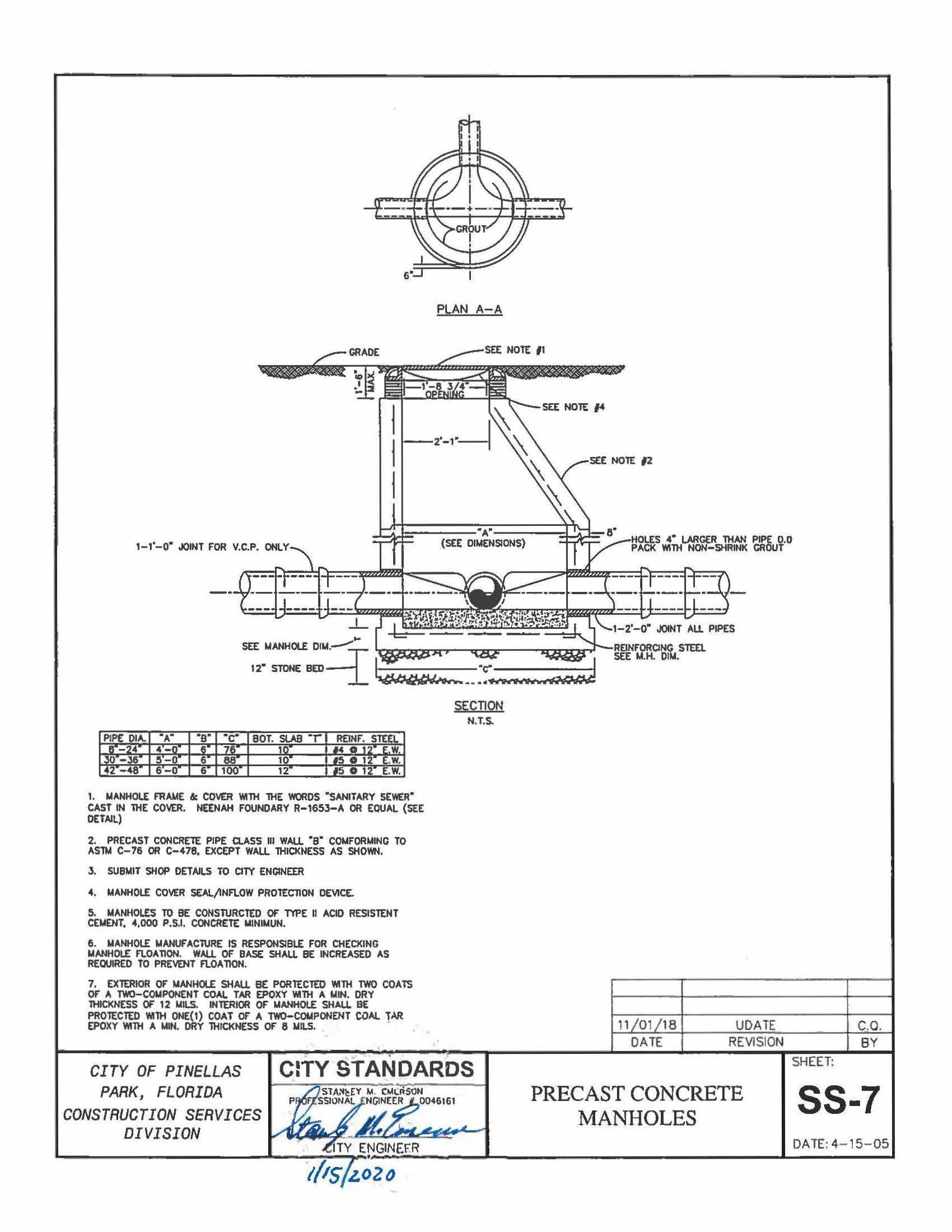 City of Pinellas Park Engineering Manual.ADA_Page_111
