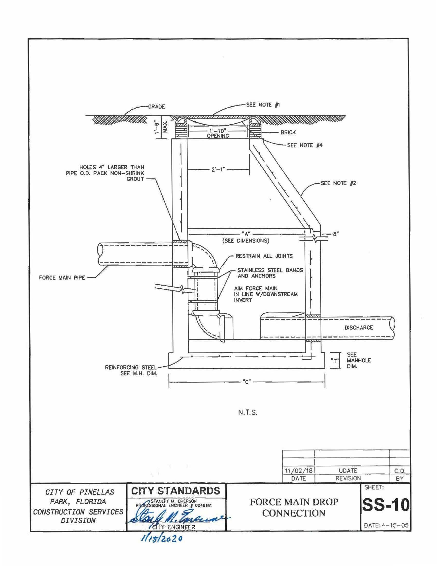 City of Pinellas Park Engineering Manual.ADA_Page_114