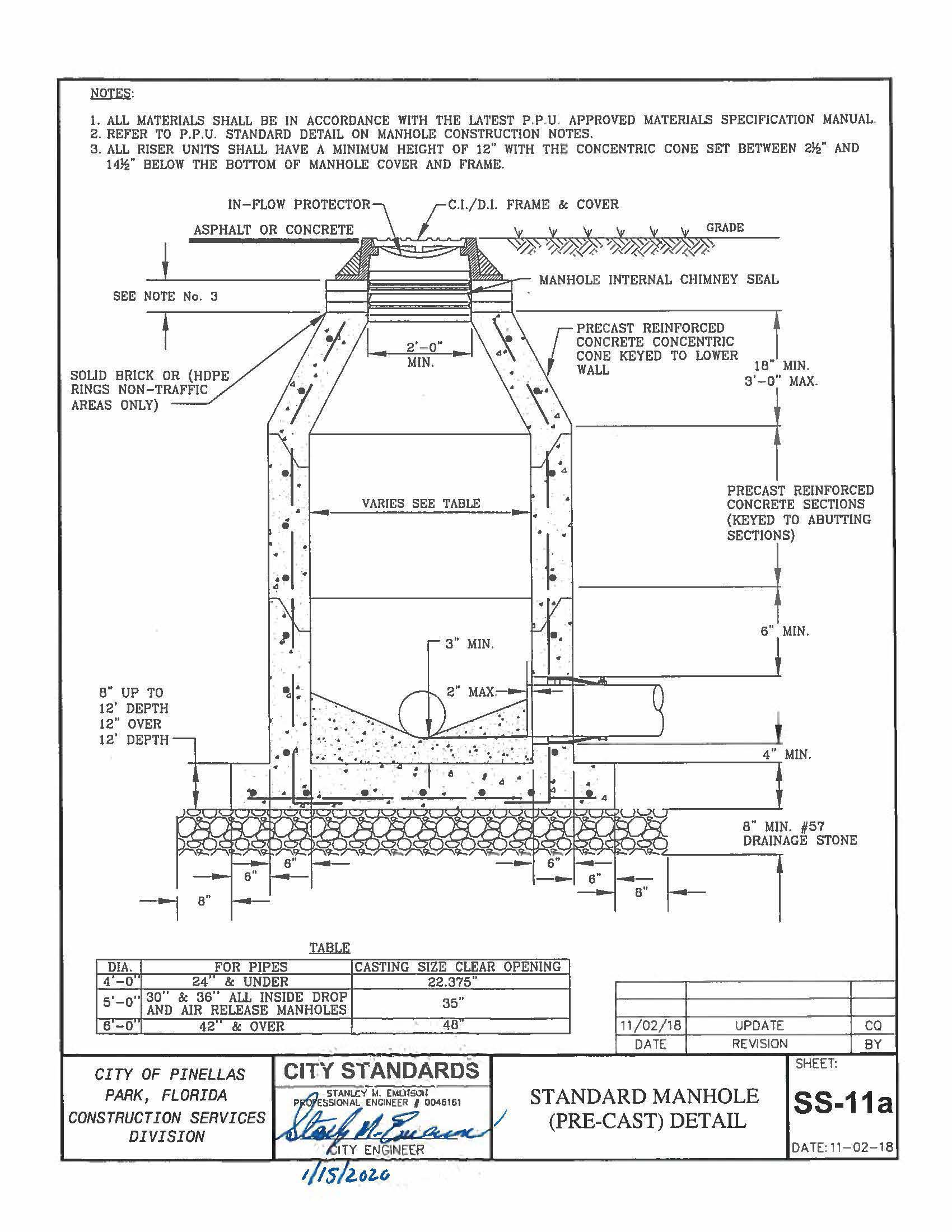 City of Pinellas Park Engineering Manual.ADA_Page_116